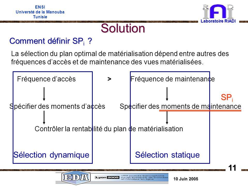 10 Juin 2005 ENSI Universté de la Manouba Tunisie Solution Laboratoire RIADI Comment définir SP i .