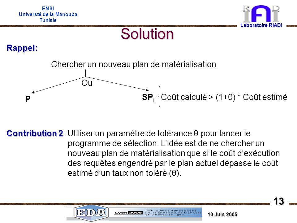 10 Juin 2005 ENSI Universté de la Manouba Tunisie Solution Laboratoire RIADI Contribution 2 Contribution 2: Utiliser un paramètre de tolérance θ pour lancer le programme de sélection.
