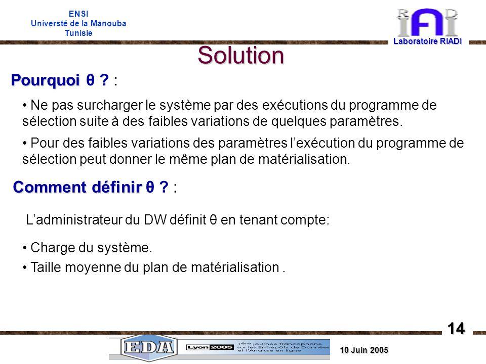 10 Juin 2005 ENSI Universté de la Manouba Tunisie Solution Laboratoire RIADI 14 Pourquoi Pourquoi θ .