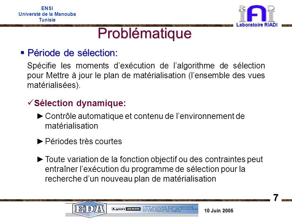 10 Juin 2005 ENSI Universté de la Manouba Tunisie Problématique Période de sélection: Période de sélection: Spécifie les moments dexécution de lalgorithme de sélection pour Mettre à jour le plan de matérialisation (lensemble des vues matérialisées).