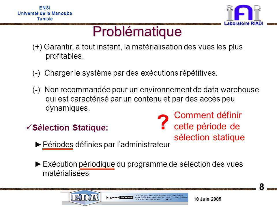 10 Juin 2005 ENSI Universté de la Manouba Tunisie Problématique Sélection Statique: Laboratoire RIADI 8 Périodes définies par ladministrateur (+) Garantir, à tout instant, la matérialisation des vues les plus profitables.