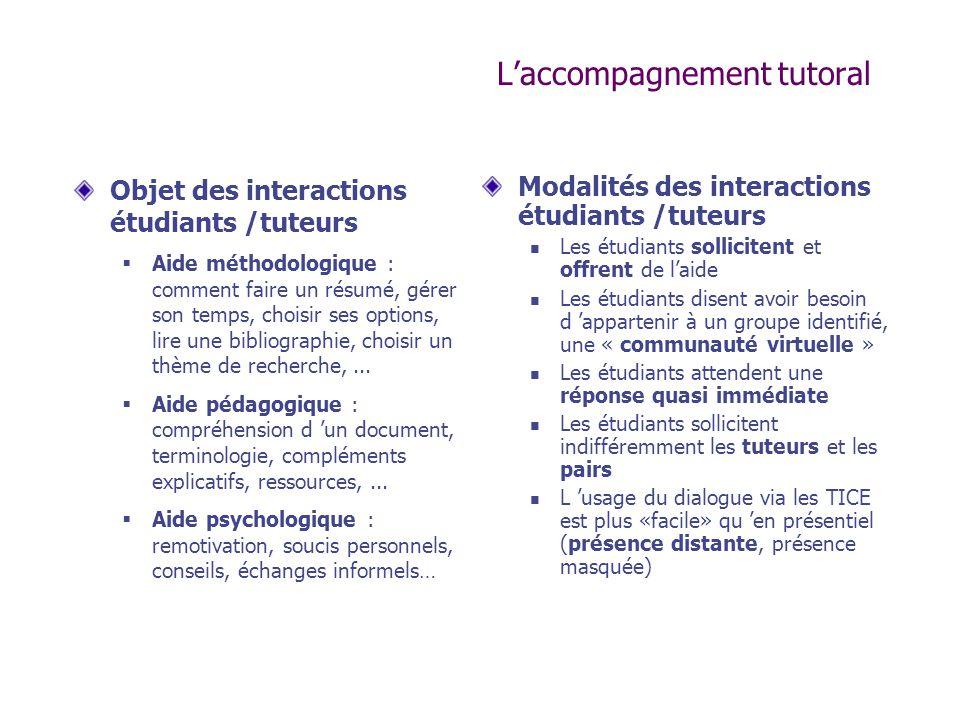 Laccompagnement tutoral Objet des interactions étudiants /tuteurs Aide méthodologique : comment faire un résumé, gérer son temps, choisir ses options,