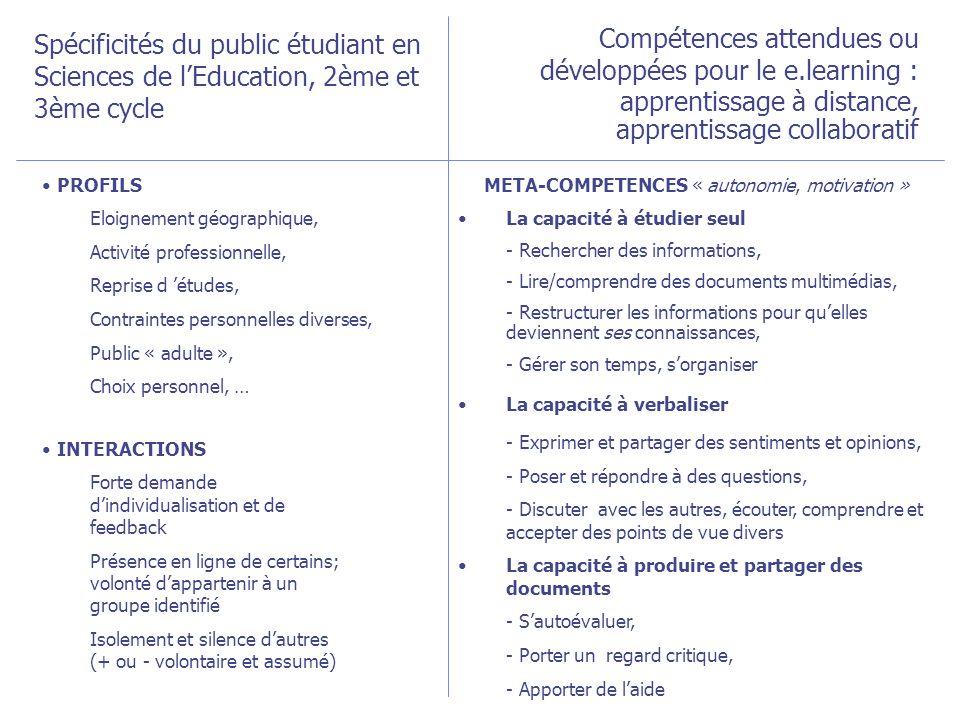 META-COMPETENCES « autonomie, motivation » La capacité à étudier seul - Rechercher des informations, - Lire/comprendre des documents multimédias, - Re