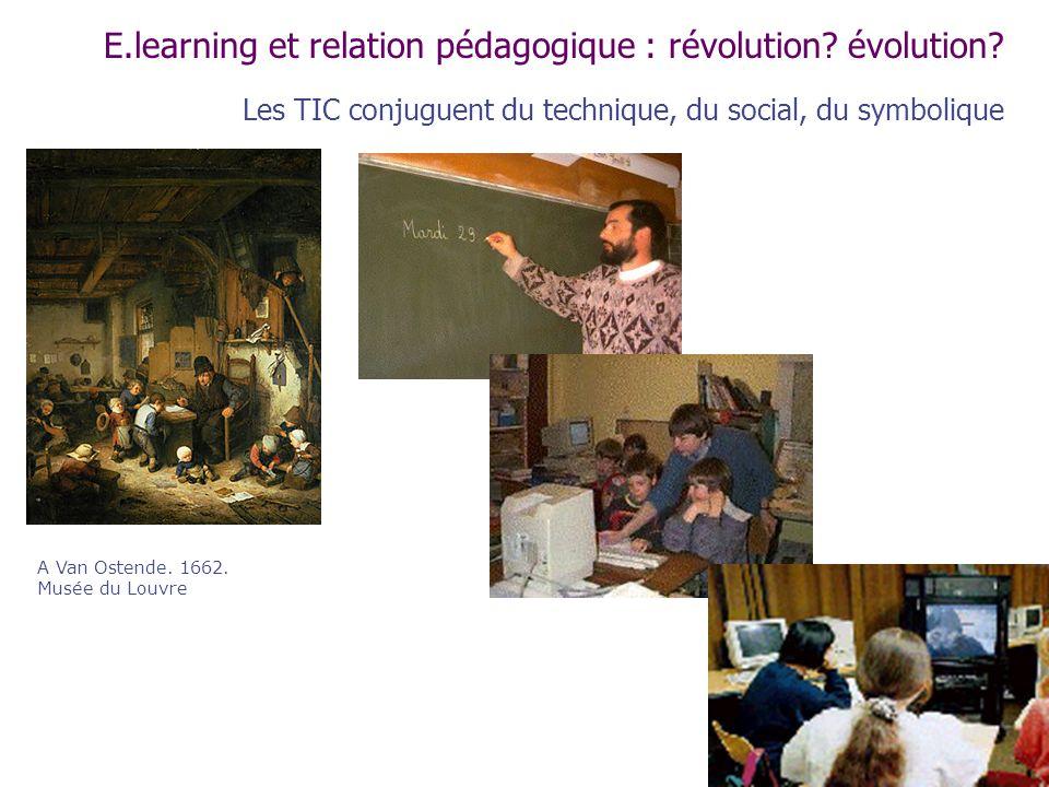 E.learning et relation pédagogique : révolution? évolution? Les TIC conjuguent du technique, du social, du symbolique A Van Ostende. 1662. Musée du Lo