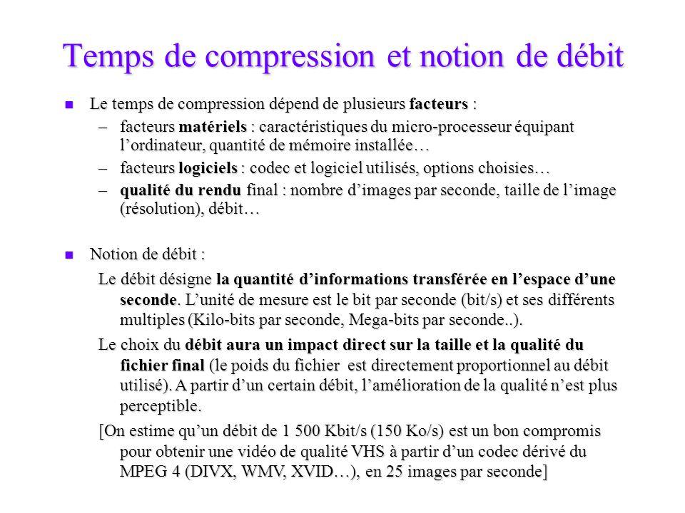 Le temps de compression dépend de plusieurs facteurs : Le temps de compression dépend de plusieurs facteurs : –facteurs matériels : caractéristiques d