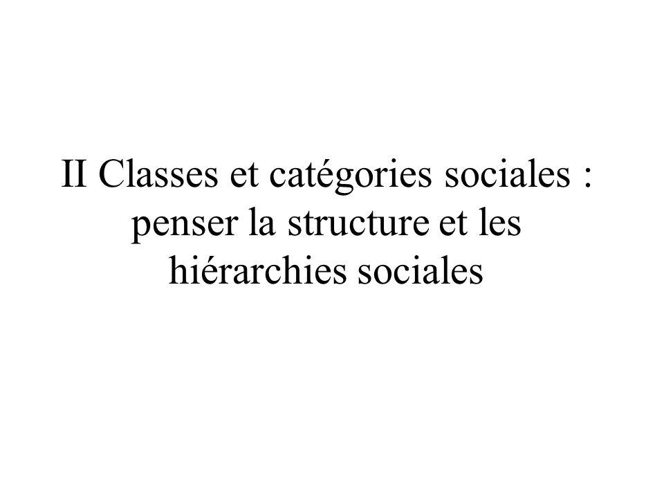 II Classes et catégories sociales : penser la structure et les hiérarchies sociales