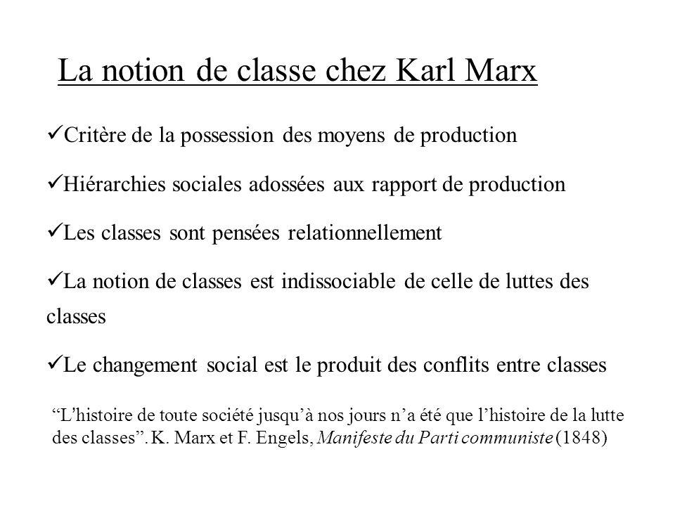 La notion de classe chez Karl Marx Critère de la possession des moyens de production Hiérarchies sociales adossées aux rapport de production Les class