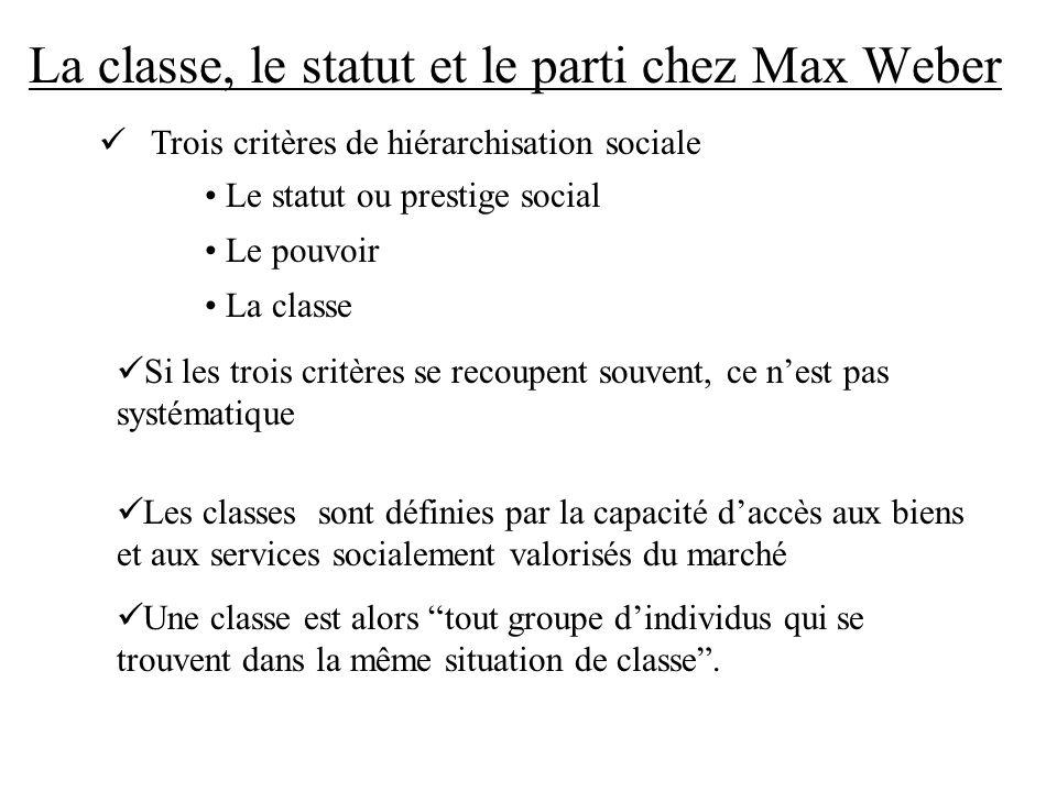 La classe, le statut et le parti chez Max Weber Trois critères de hiérarchisation sociale Le statut ou prestige social Le pouvoir La classe Les classe