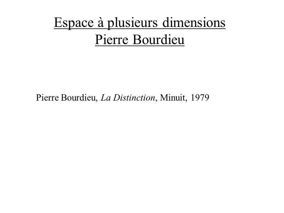 Espace à plusieurs dimensions Pierre Bourdieu Pierre Bourdieu, La Distinction, Minuit, 1979