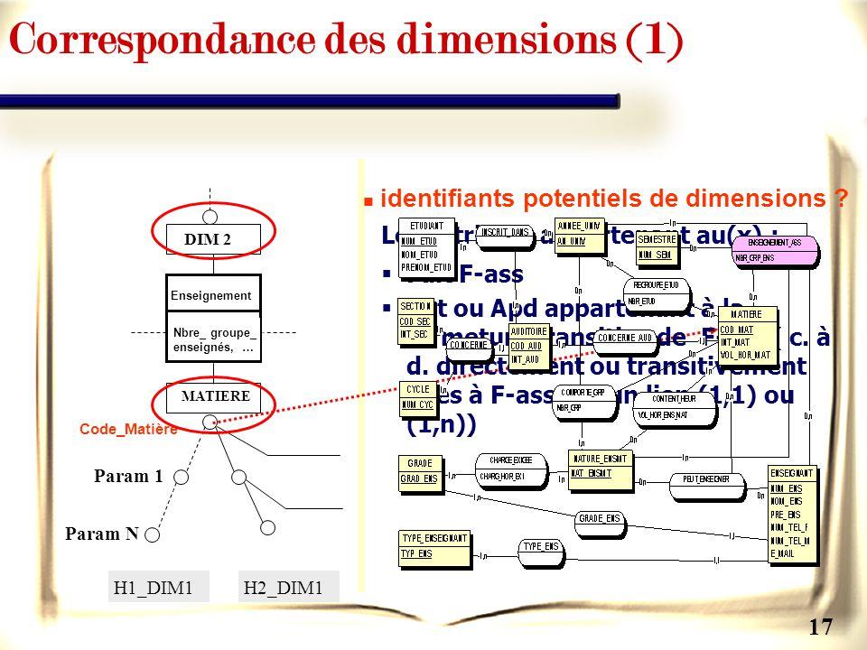17 Identifiant H1_DIM1H2_DIM1 DIM 2 DIM 1 Param 1 Param N fait mesures Correspondance des dimensions (1) identifiants potentiels de dimensions ? Les a