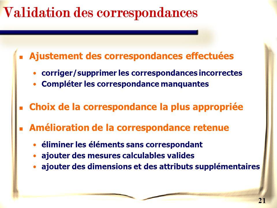 21 Validation des correspondances Ajustement des correspondances effectuées corriger/supprimer les correspondances incorrectes Compléter les correspon