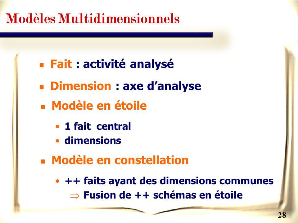 28 Modèles Multidimensionnels Fait : activité analysé Dimension : axe danalyse Modèle en étoile 1 fait central dimensions Modèle en constellation ++ faits ayant des dimensions communes Fusion de ++ schémas en étoile