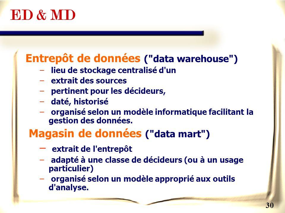 30 ED & MD Entrepôt de données (