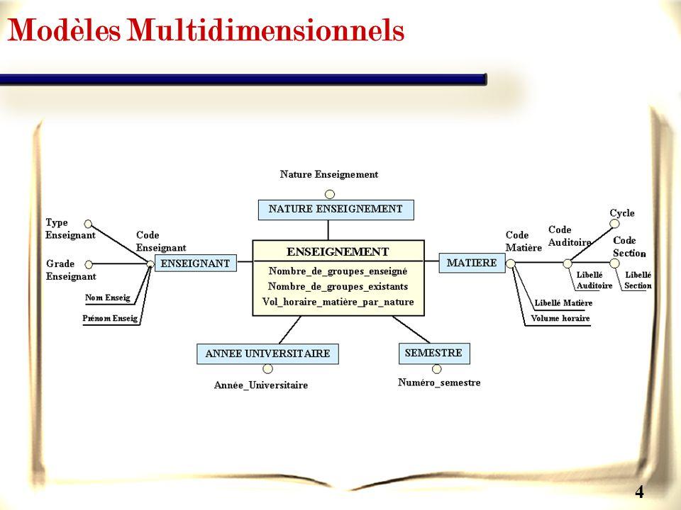 4 Modèles Multidimensionnels