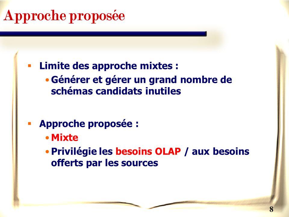 8 Approche proposée Limite des approche mixtes : Générer et gérer un grand nombre de schémas candidats inutiles Approche proposée : Mixte Privilégie l