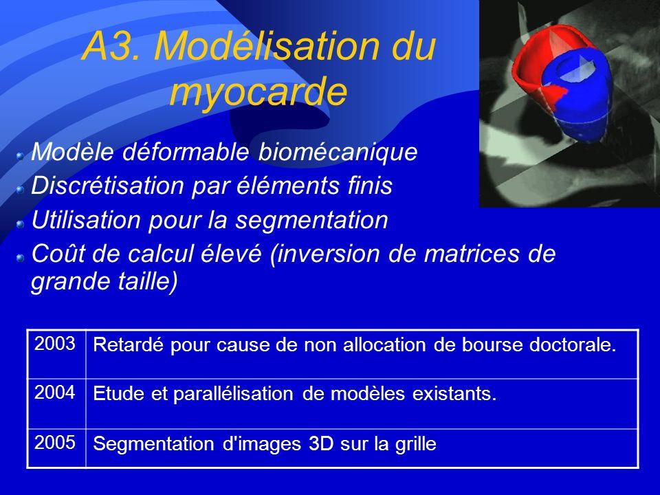 A2. Mammographies n Décrire les régions composant l'image (indexation) n Discriminer les régions saines des région malignes n Identification de nouvea