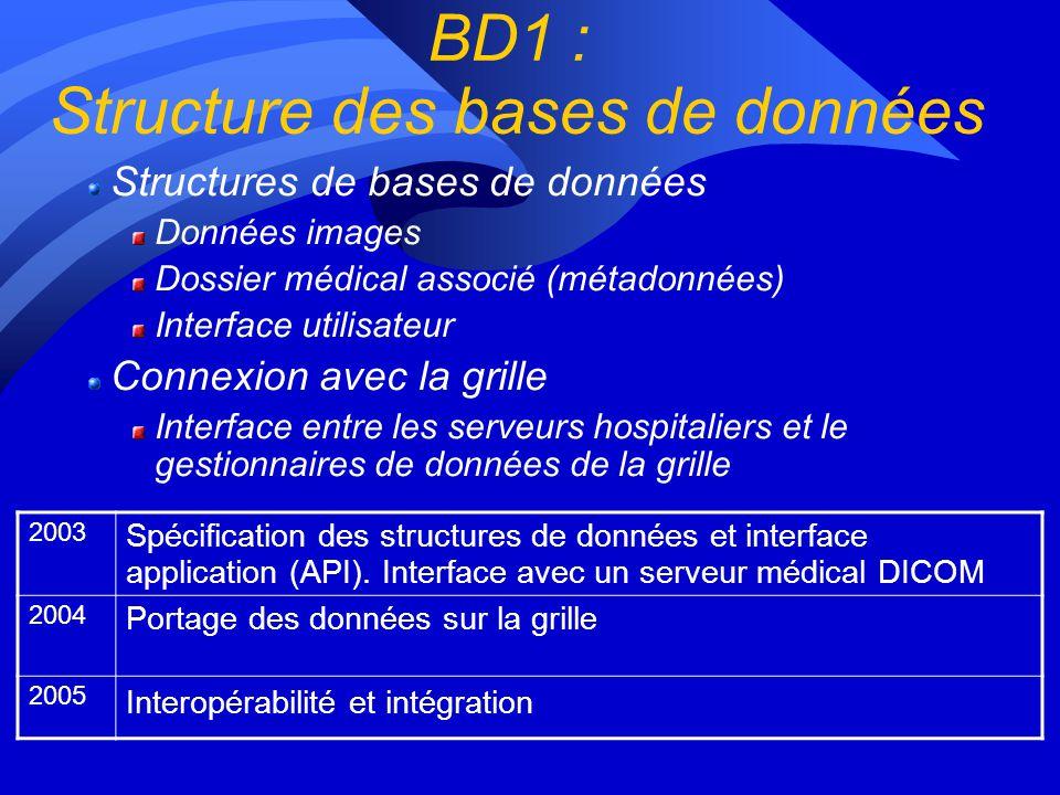 Lot 2 :Constitution des bases de données BD1 : Structure des BD et connexion à la grille BD2 : Visualisation, recherche, manipulation BD3 : Exploitati