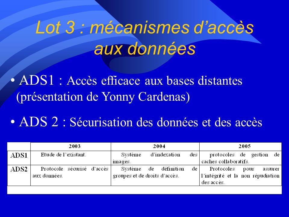 BD1 : Structure des bases de données Structures de bases de données Données images Dossier médical associé (métadonnées) Interface utilisateur Connexi