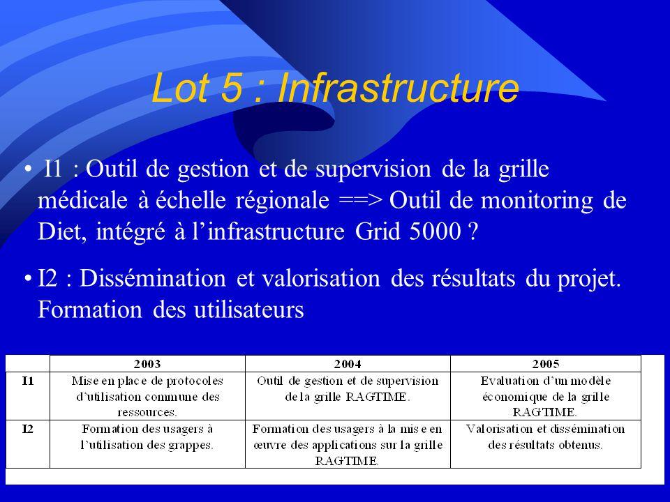 MW 3 : évolutions de DIET n DIET: environnement client/serveur de résolution de problèmes (sélection de ressources, ordonnancement, etc.) n Stabilisat
