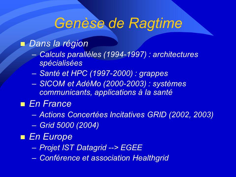 Plan de la présentation Þ Contexte du projet –Pourquoi : genèse de Ragtime –Quoi : Objectifs du projet –Qui : Partenaires académiques –Avec qui / pour