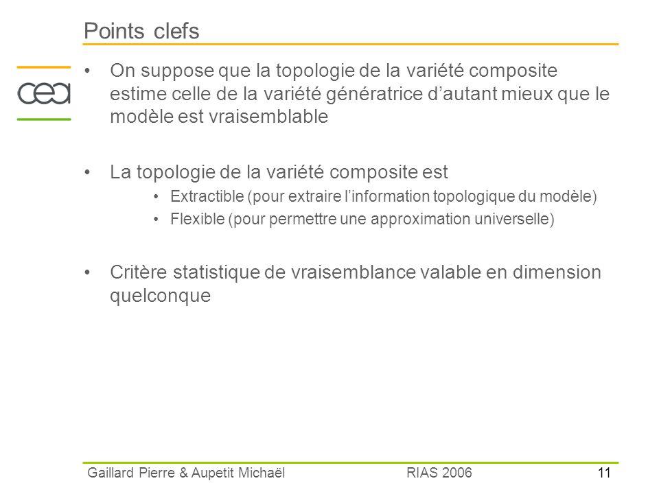 11 RIAS 2006 Gaillard Pierre & Aupetit Michaël Points clefs On suppose que la topologie de la variété composite estime celle de la variété génératrice