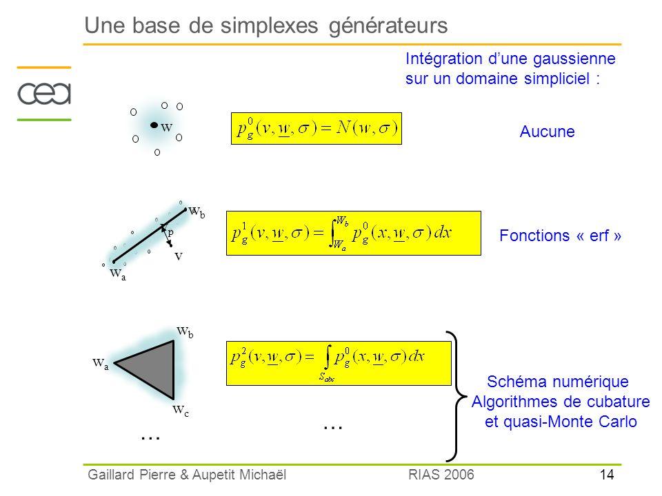 14 RIAS 2006 Gaillard Pierre & Aupetit Michaël Une base de simplexes générateurs wawa wbwb vpvp v Fonctions « erf » Intégration dune gaussienne sur un