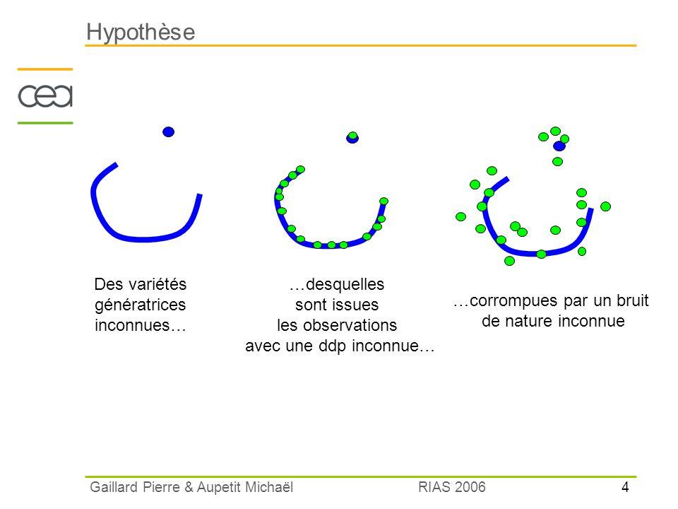 4 RIAS 2006 Gaillard Pierre & Aupetit Michaël Hypothèse Des variétés génératrices inconnues… …desquelles sont issues les observations avec une ddp inc