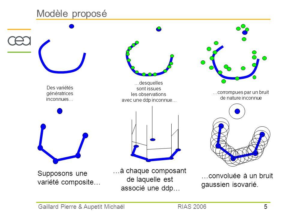 5 RIAS 2006 Gaillard Pierre & Aupetit Michaël Modèle proposé Des variétés génératrices inconnues… …desquelles sont issues les observations avec une dd