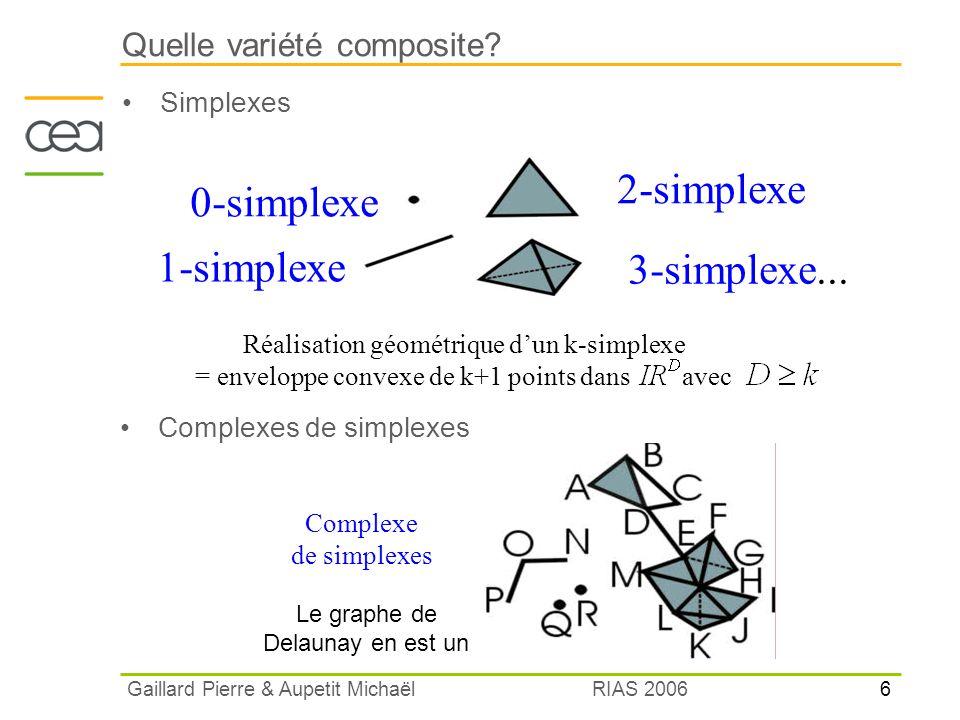 6 RIAS 2006 Gaillard Pierre & Aupetit Michaël Quelle variété composite? Simplexes Complexes de simplexes 0-simplexe 1-simplexe 2-simplexe 3-simplexe..