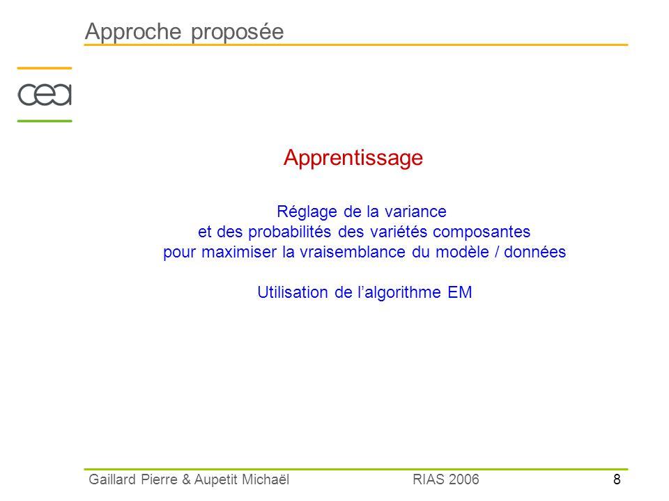 8 RIAS 2006 Gaillard Pierre & Aupetit Michaël Approche proposée Apprentissage Réglage de la variance et des probabilités des variétés composantes pour