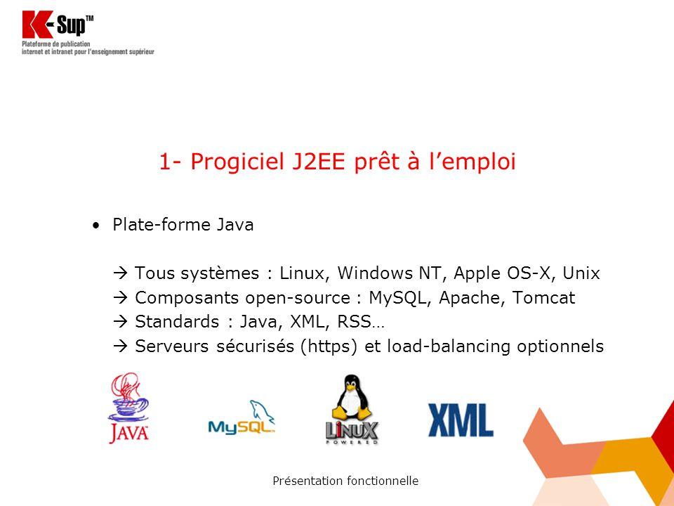 Présentation fonctionnelle 1- Progiciel J2EE prêt à lemploi Plate-forme Java Tous systèmes : Linux, Windows NT, Apple OS-X, Unix Composants open-source : MySQL, Apache, Tomcat Standards : Java, XML, RSS… Serveurs sécurisés (https) et load-balancing optionnels