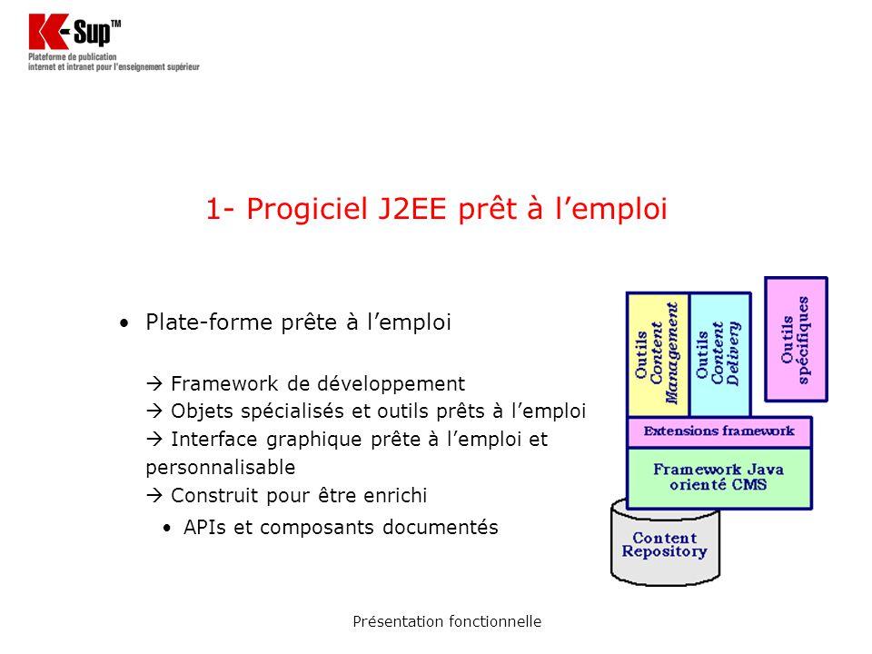 Présentation fonctionnelle 1- Progiciel J2EE prêt à lemploi Plate-forme prête à lemploi Framework de développement Objets spécialisés et outils prêts à lemploi Interface graphique prête à lemploi et personnalisable Construit pour être enrichi APIs et composants documentés