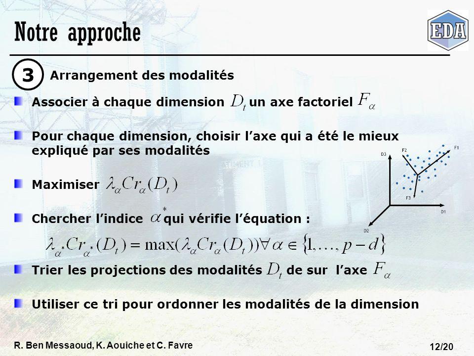 R. Ben Messaoud, K. Aouiche et C. Favre 12/20 Notre approche Associer à chaque dimension un axe factoriel Pour chaque dimension, choisir laxe qui a ét