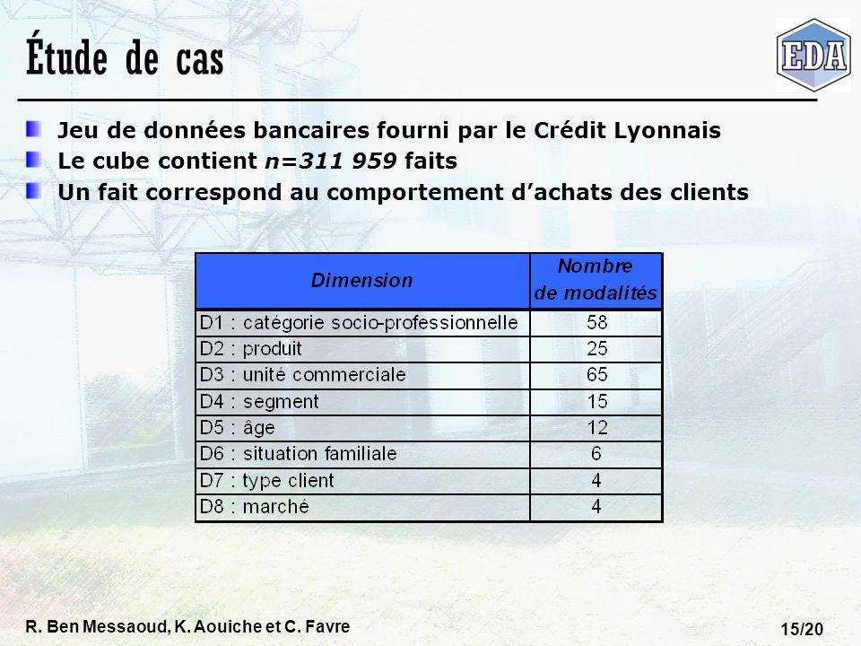 R. Ben Messaoud, K. Aouiche et C. Favre 15/20 Étude de cas Jeu de données bancaires fourni par le Crédit Lyonnais Le cube contient n=311 959 faits Un