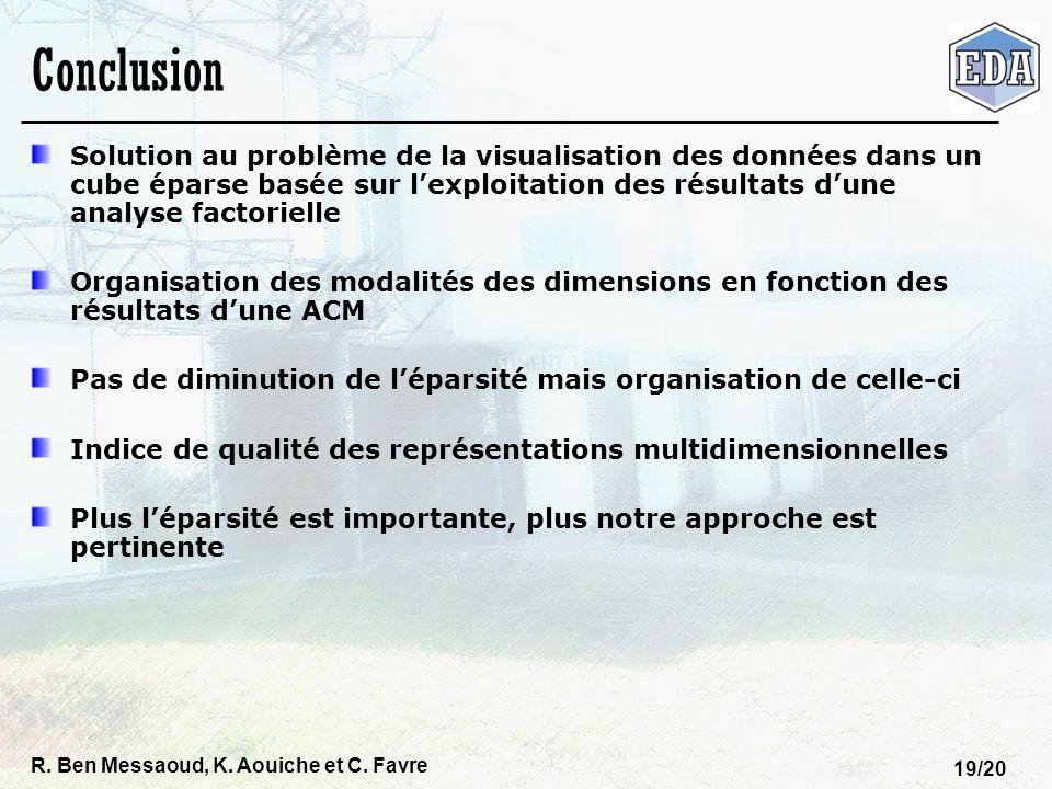 R. Ben Messaoud, K. Aouiche et C. Favre 19/20 Conclusion Solution au problème de la visualisation des données dans un cube éparse basée sur lexploitat