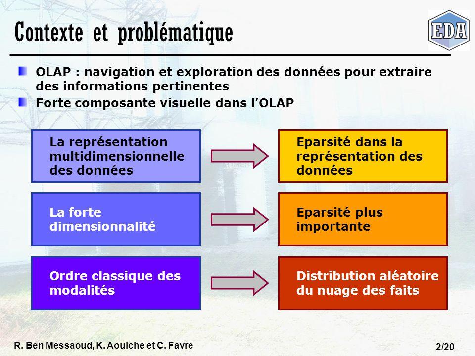 R. Ben Messaoud, K. Aouiche et C. Favre 2/20 Contexte et problématique OLAP : navigation et exploration des données pour extraire des informations per