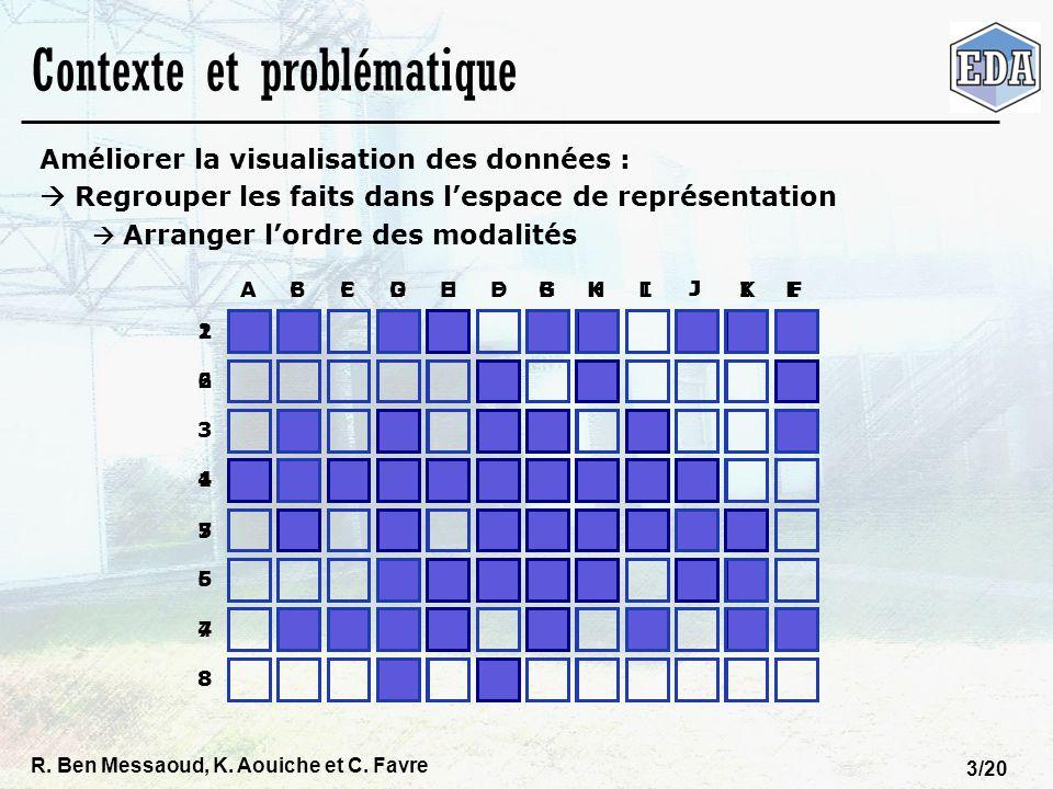 R. Ben Messaoud, K. Aouiche et C. Favre 3/20 Contexte et problématique Améliorer la visualisation des données : Regrouper les faits dans lespace de re