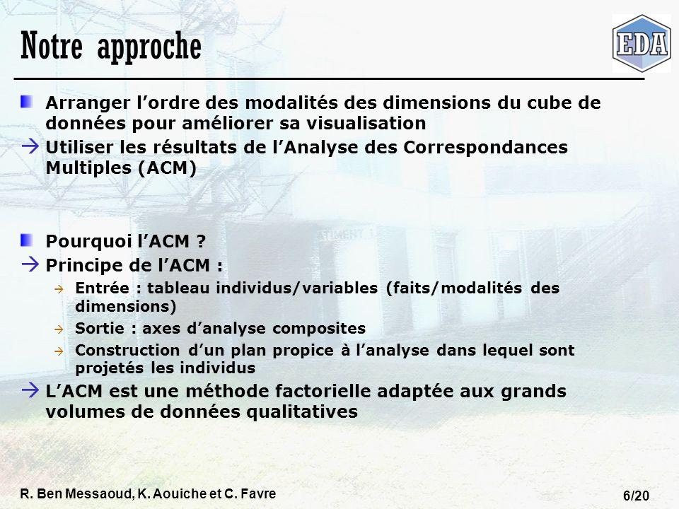 R. Ben Messaoud, K. Aouiche et C. Favre 6/20 Notre approche Arranger lordre des modalités des dimensions du cube de données pour améliorer sa visualis