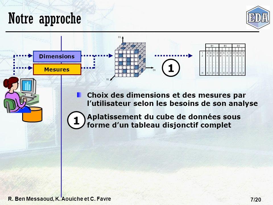 R. Ben Messaoud, K. Aouiche et C. Favre 7/20 Notre approche Dimensions Mesures Choix des dimensions et des mesures par lutilisateur selon les besoins