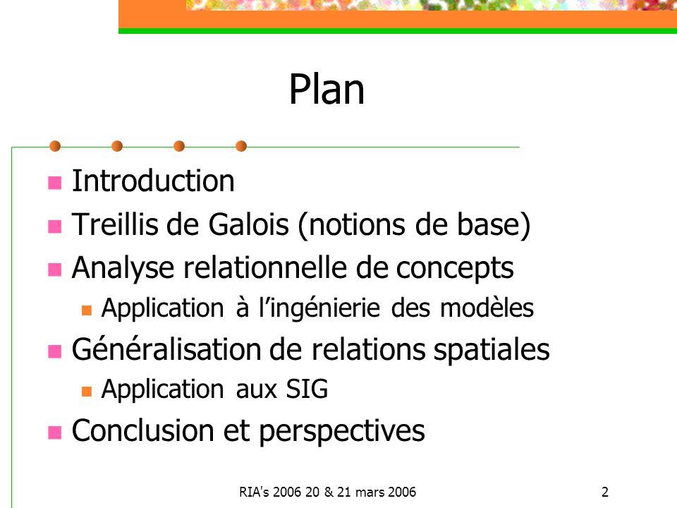 RIA s 2006 20 & 21 mars 20063 Introduction (du besoin de classer dans les AOO) Représentation de connaissances Classification courante une façon naturelle d organiser les connaissances des mécanismes bien établis dans les systèmes de représentation (RCO et LD) Problématiques manipuler les propriétés des objets / concepts pour le raisonnement et la résolution de problème relier le domaine terminologique et le domaine concret (concepts/données) analyser les données à partir du modèle du domaine construire des modèles d un domaine à partir de données