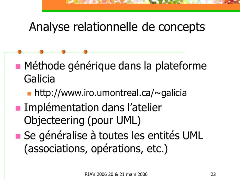 RIA s 2006 20 & 21 mars 200623 Analyse relationnelle de concepts Méthode générique dans la plateforme Galicia http://www.iro.umontreal.ca/~galicia Implémentation dans latelier Objecteering (pour UML) Se généralise à toutes les entités UML (associations, opérations, etc.)