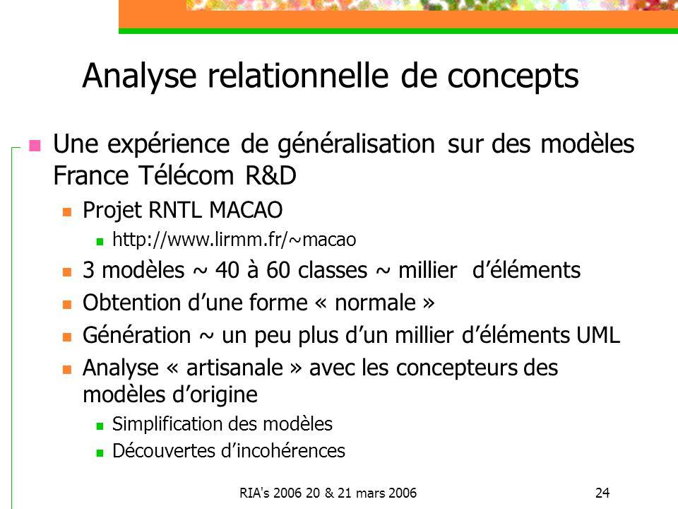 RIA s 2006 20 & 21 mars 200624 Analyse relationnelle de concepts Une expérience de généralisation sur des modèles France Télécom R&D Projet RNTL MACAO http://www.lirmm.fr/~macao 3 modèles ~ 40 à 60 classes ~ millier déléments Obtention dune forme « normale » Génération ~ un peu plus dun millier déléments UML Analyse « artisanale » avec les concepteurs des modèles dorigine Simplification des modèles Découvertes dincohérences