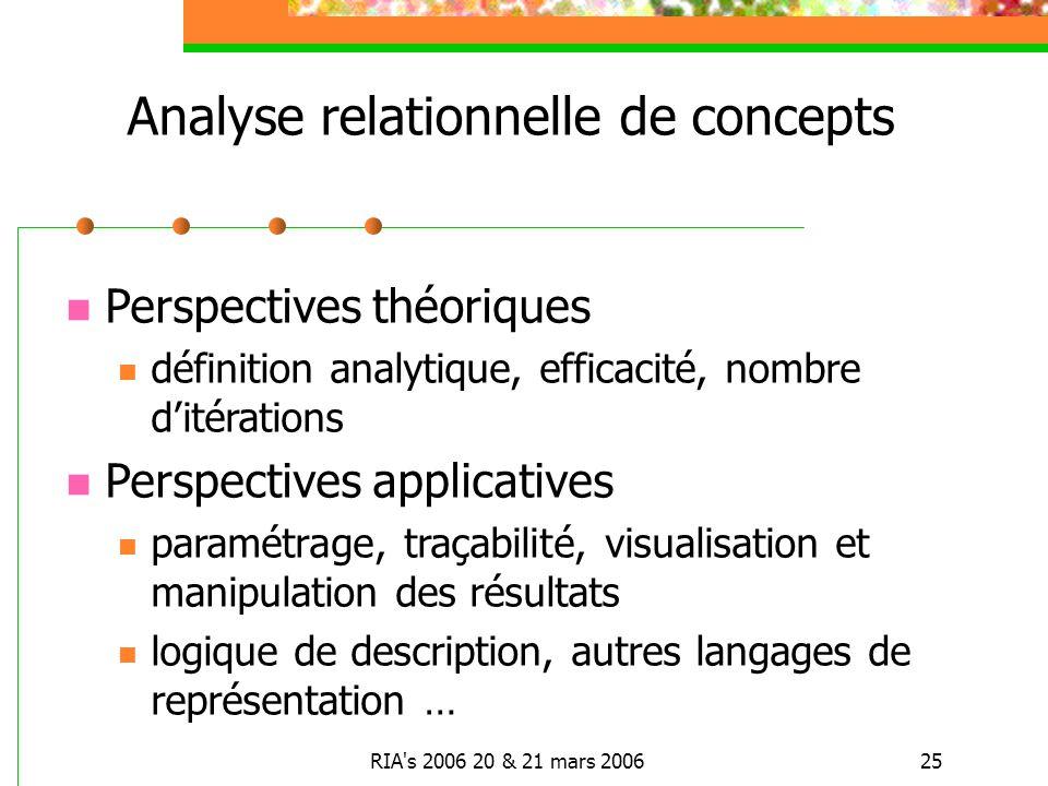 RIA s 2006 20 & 21 mars 200625 Analyse relationnelle de concepts Perspectives théoriques définition analytique, efficacité, nombre ditérations Perspectives applicatives paramétrage, traçabilité, visualisation et manipulation des résultats logique de description, autres langages de représentation …