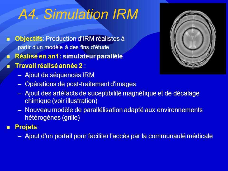 A3. Modélisation du myocarde n Objectifs: Segmentation des ventricules cardiaques dans des IRM, modélisation par éléments finis (a priori de forme) n