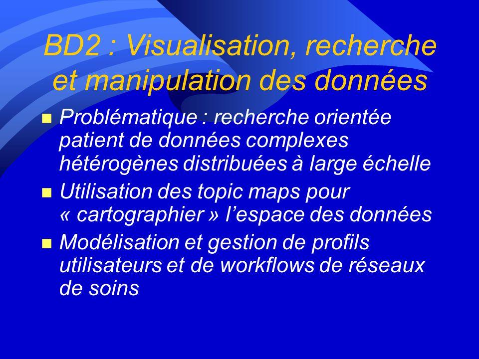 BD1 : Connexion des bases de données à la Grille n Problématique : intégration dans un même espace de partage de données sensibles stockées « sur les