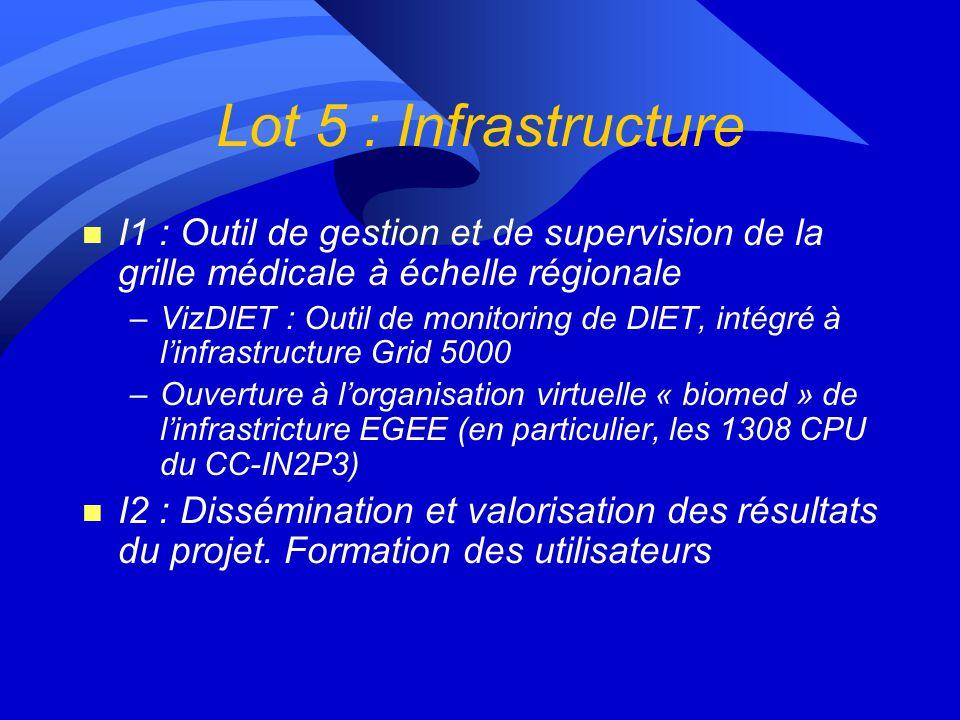 Evolutions de DIET n DIET: environnement client/serveur de résolution de problèmes (sélection de ressources, ordonnancement, etc.) n Ajout d'un module
