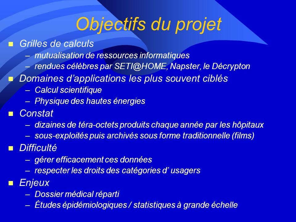 Genèse de Ragtime n Dans la région –Calculs parallèles (1994-1997) : architectures spécialisées –Santé et HPC (1997-2000) : grappes –SICOM et AdéMo (2