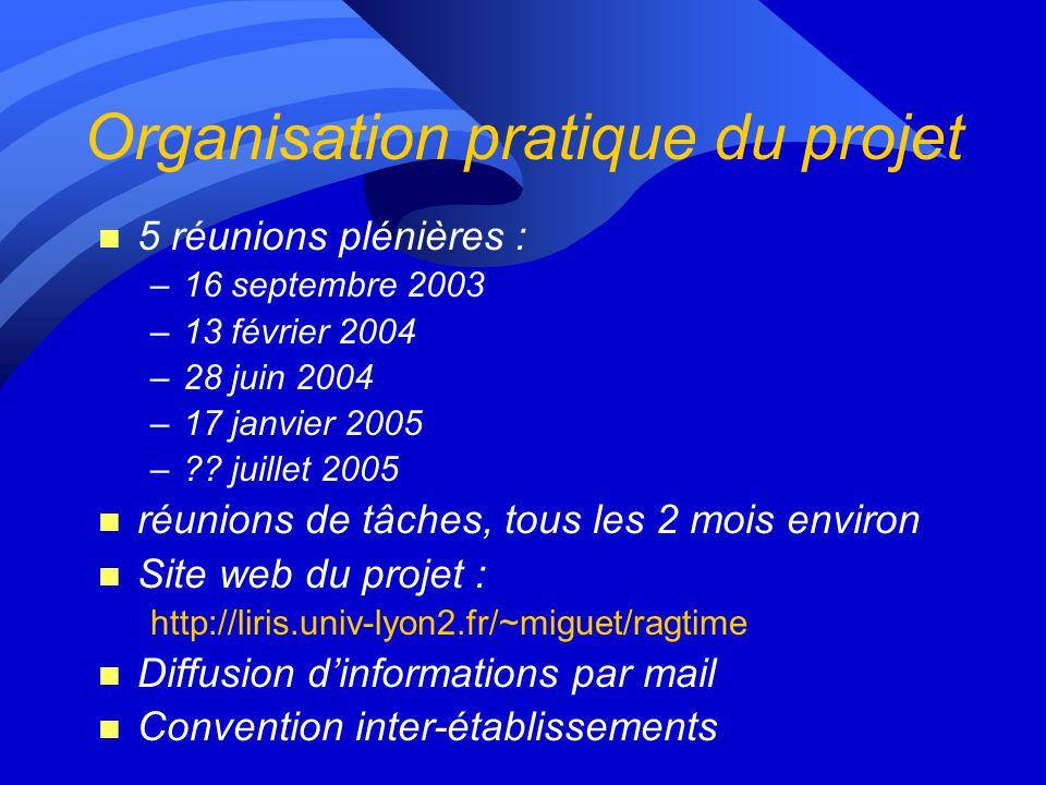Plan de la présentation n Contexte du projet Þ Bilan de la deuxième année, perspectives pour la troisième année –Organisation pratique / administrativ