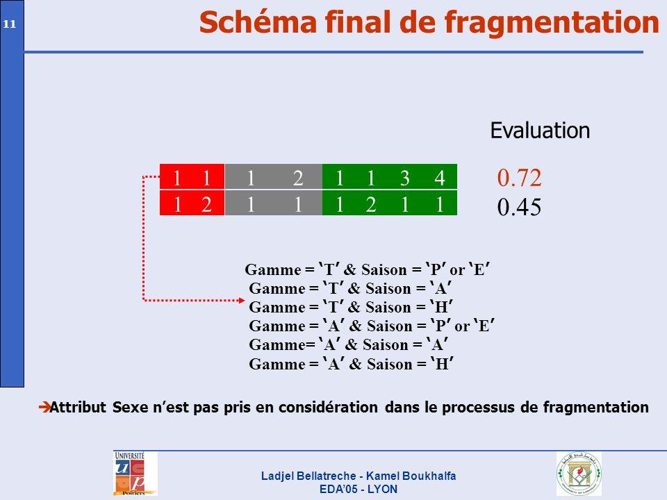 Ladjel Bellatreche - Kamel Boukhalfa EDA05 - LYON 11 12111211 11121134 0.72 0.45 Evaluation Gamme = T & Saison = P or E Gamme = T & Saison = A Gamme =