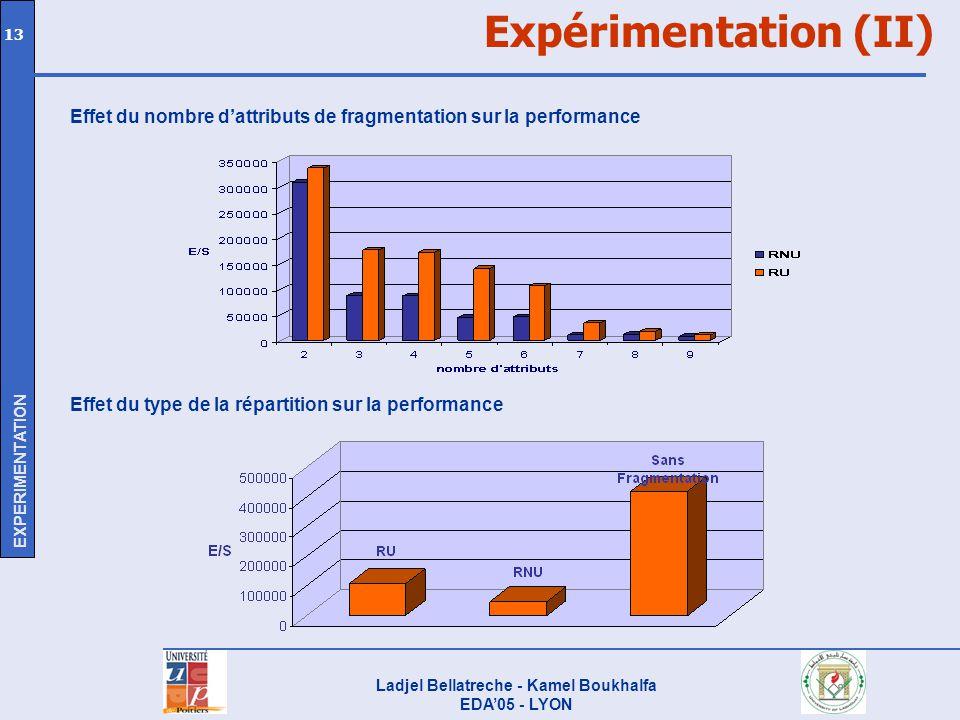 Ladjel Bellatreche - Kamel Boukhalfa EDA05 - LYON 13 Expérimentation (II) EXPERIMENTATION Effet du nombre dattributs de fragmentation sur la performan